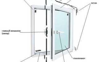 Пластиковые окна: механизм открывания и виды запирающей фурнитуры