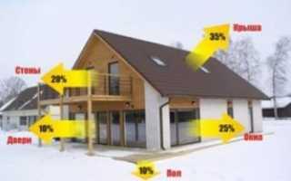 Варианты экономичного отопления для частного дома