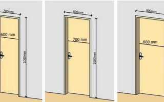 Размеры дверных проемов: основные параметры