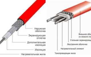 Устройство электрического теплого пола: технология