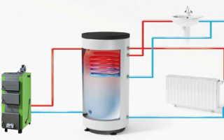 Буферная емкость для котлов отопления