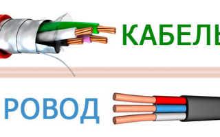 Какой выбрать кабель для электропроводки
