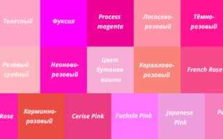 Розовые кухни: описание с фото, отзывы, советы