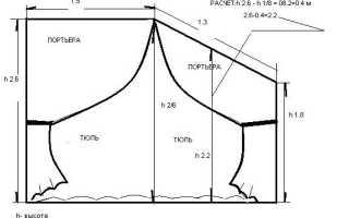 Как сшить шторы из тюли: порядок работы