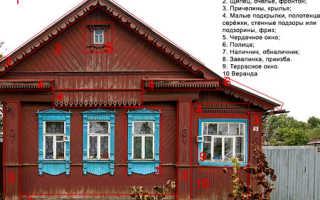 Резные украшения Вашего дома