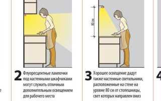 Монтаж светодиодной подсветки на кухне своими руками