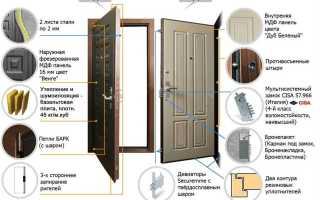Как сделать порог входной двери: особенности