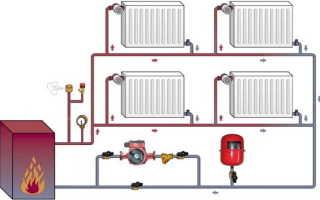 Повышается или снижается давление в системе отопления: что делать?