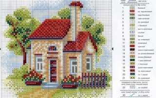 Вышивка крестом схемы домов: мини-схемы с Новым годом, можно ли хранить, исполнение желаний, разрез делать