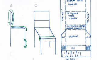 Чехлы для стульев на кухне – советы по кройке и выбору материалов для пошива