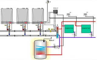 Советы по монтажу газовых котельных