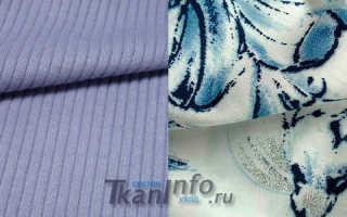 Коттон (cotton) — состав, свойства, применение и уход за материалом